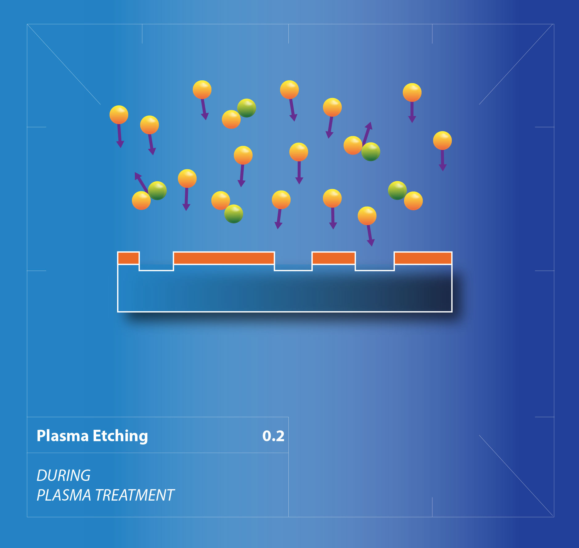 A scientific illustration of a part during plasma surface etching process